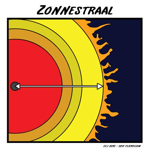 Zonnestraal